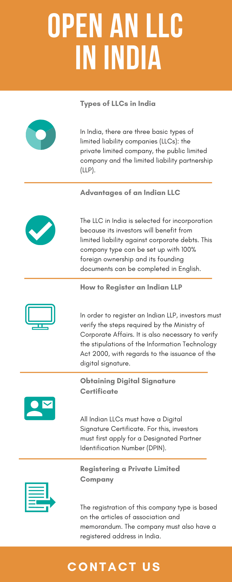 Open an LLC in India