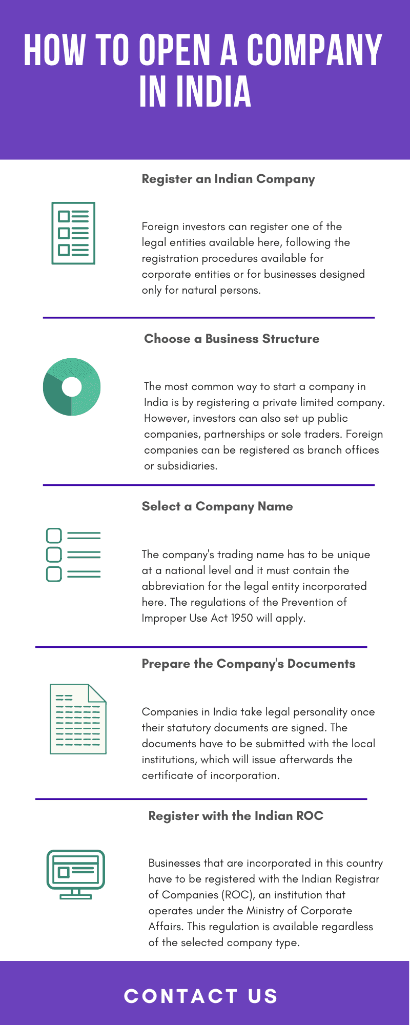 How to Open a Company in India