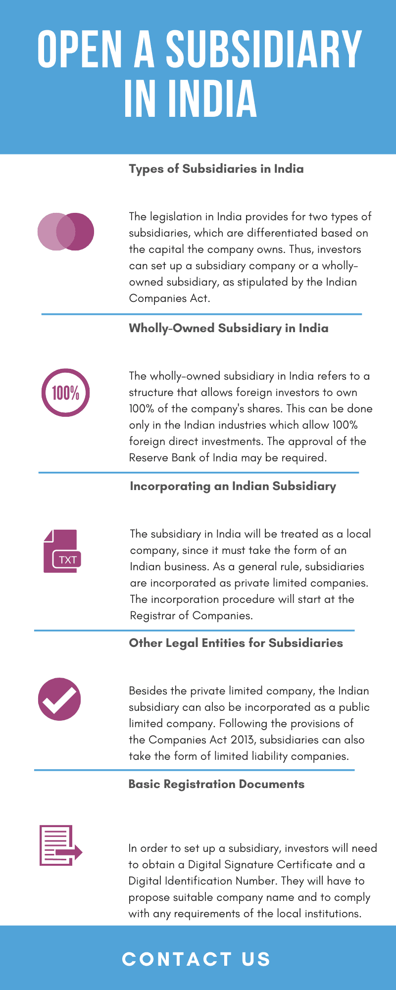 Open a Subsidiary in India