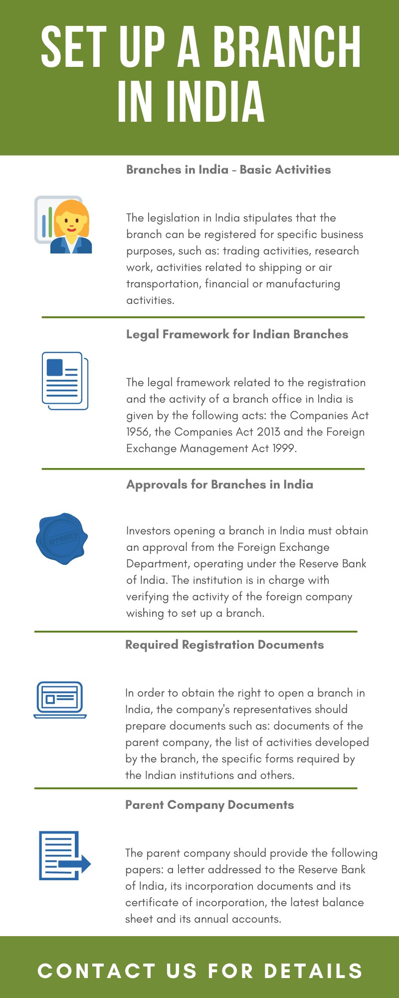 Set Up a Branch in India